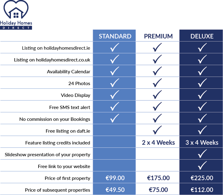 Advertising Packages and price list